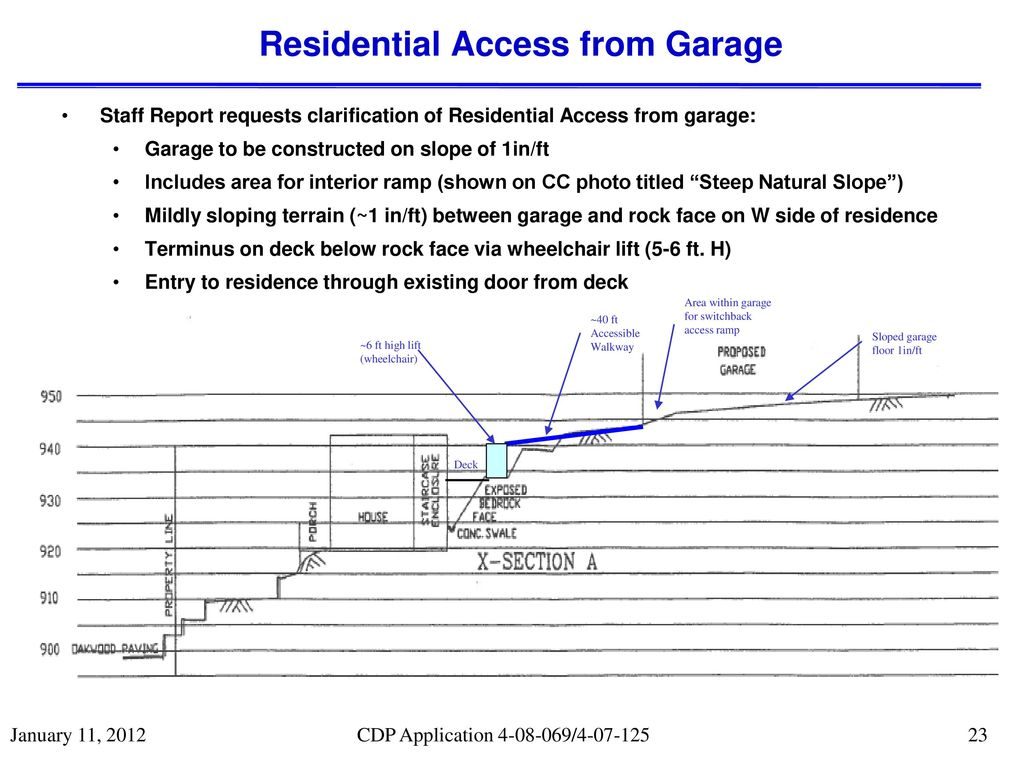 Residential Access From Garage