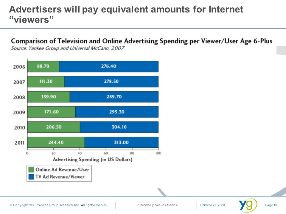 Advertisers will pay equivalent amounts for Internet viewers