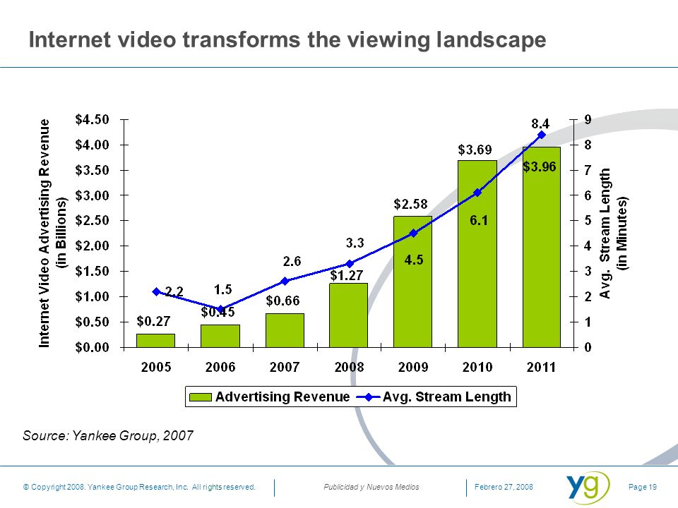 Internet video transforms the viewing landscape