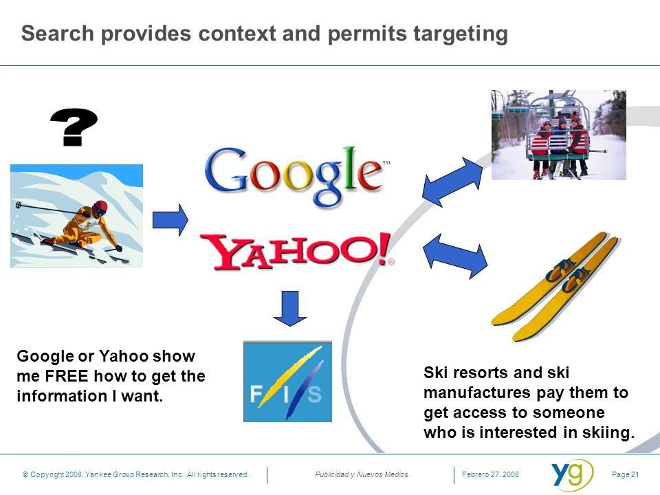 Search provides context and permits targeting