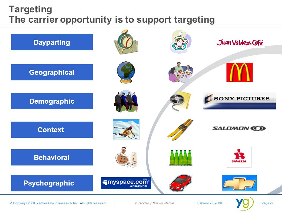 Targeting The carrier opportunity is to support targeting
