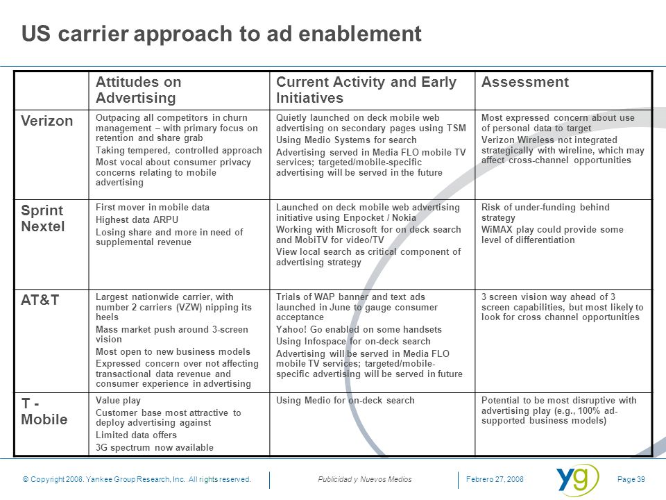 US carrier approach to ad enablement