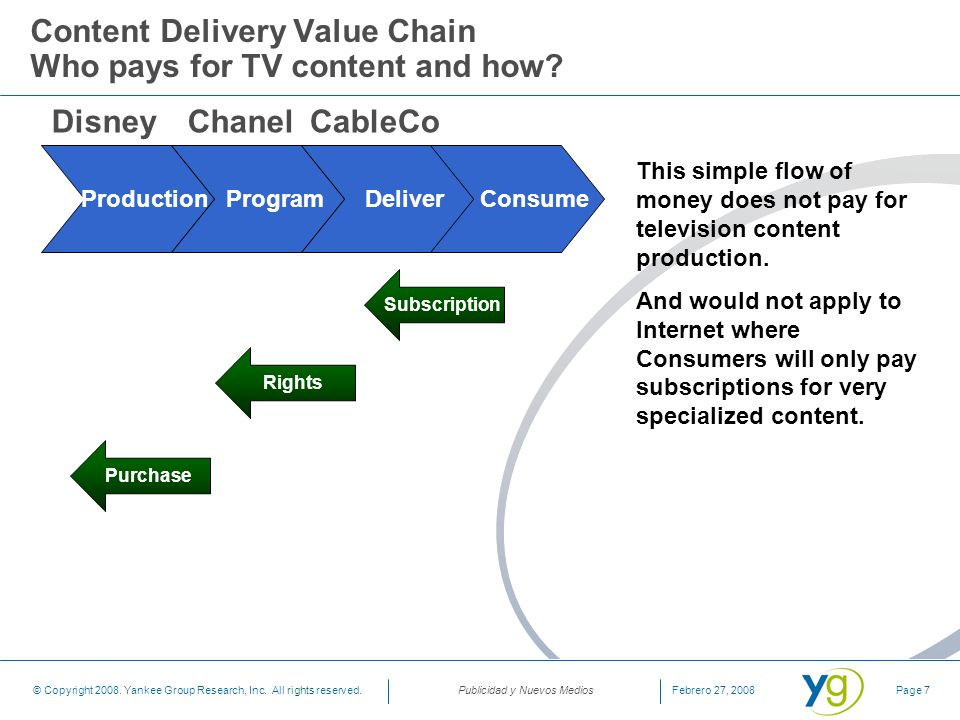 Content Delivery Value Chain Who pays for TV content and how