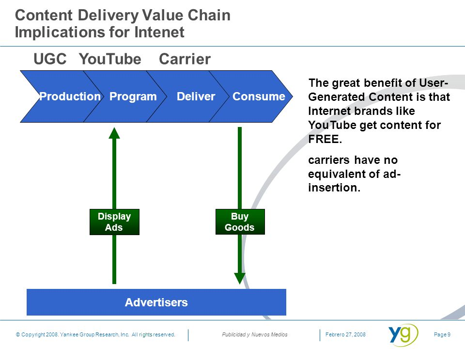 Content Delivery Value Chain Implications for Intenet