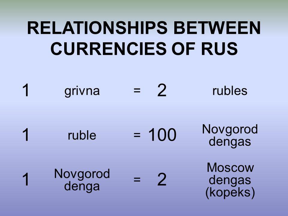 RELATIONSHIPS BETWEEN CURRENCIES OF RUS
