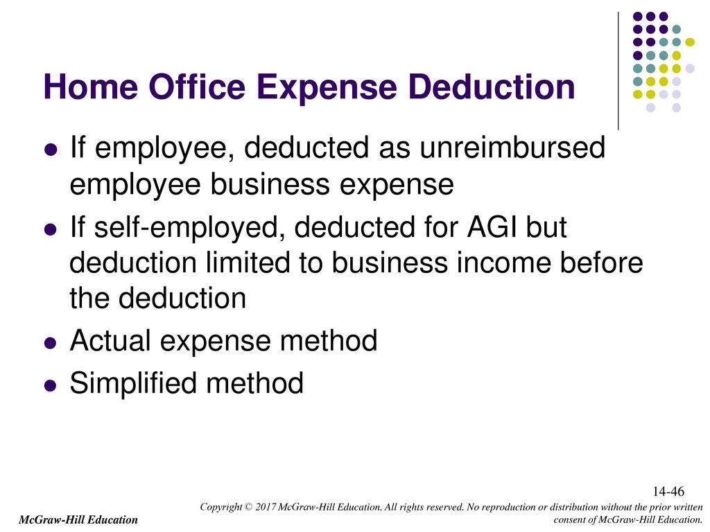 Old Fashioned Home Office Expense Deduction Motif - Home Decorating ...
