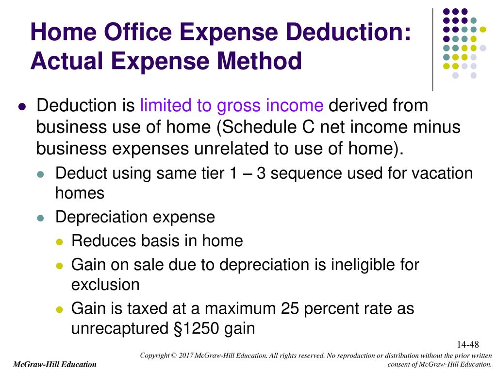 Colorful Simplified Home Office Deduction Ensign - Home Decorating ...