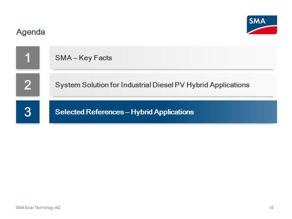 Agenda 1. SMA – Key Facts. 2. System Solution for Industrial Diesel PV Hybrid Applications. 3. Selected References – Hybrid Applications.