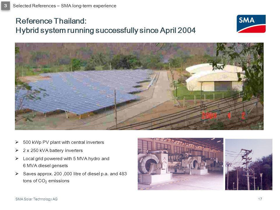 3 Selected References – SMA long-term experience. Reference Thailand: Hybrid system running successfully since April 2004.