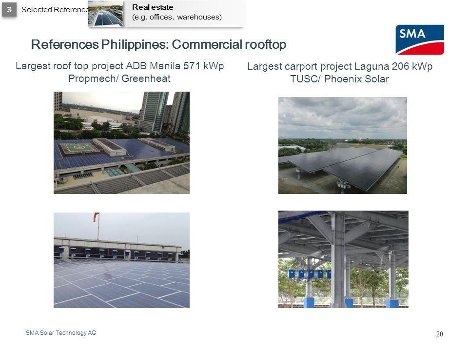 References Philippines: Commercial rooftop