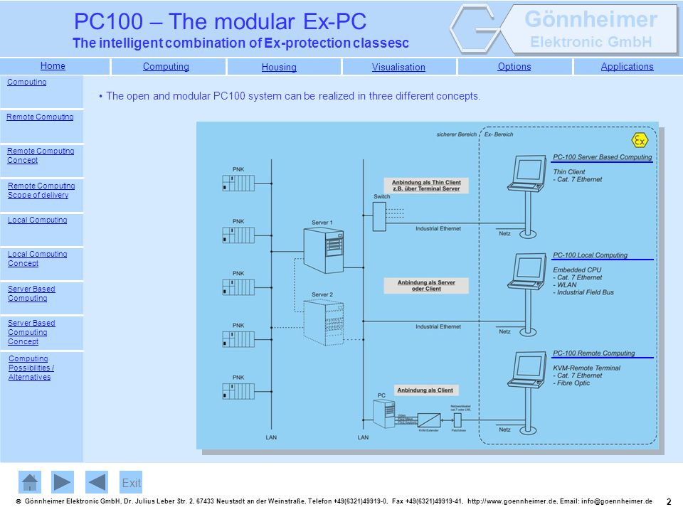 Computing The open and modular PC100 system can be realized in three different concepts. Remote Computing.