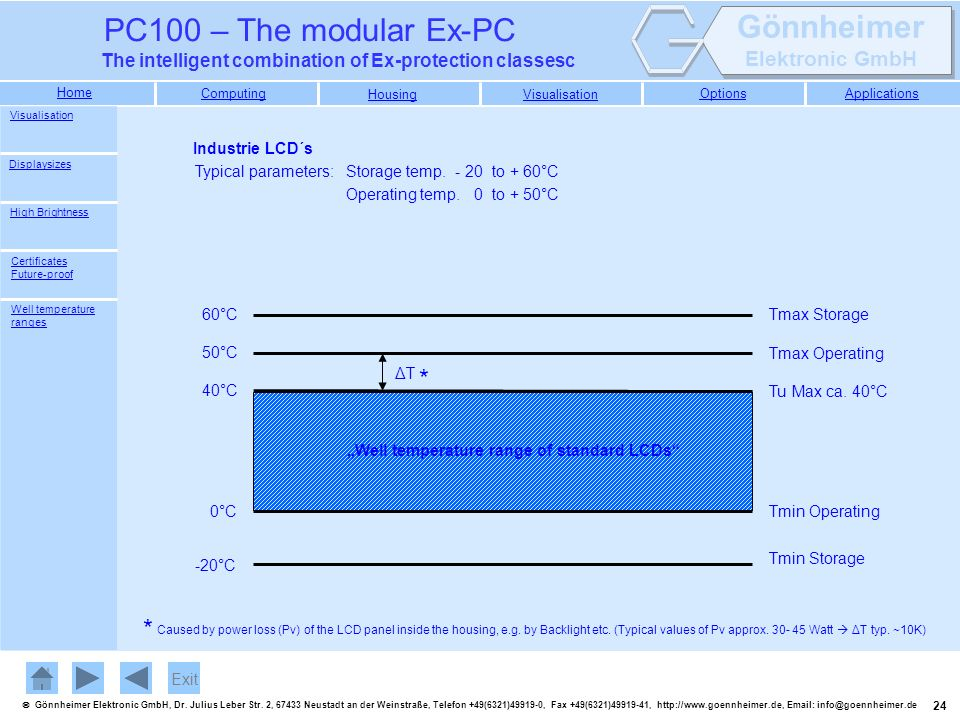 """""""Well temperature range of standard LCDs"""