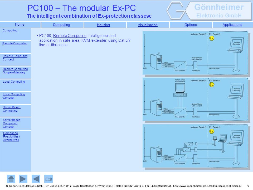 Computing PC100, Remote Computing. Intelligence and application in safe-area; KVM-extender, using Cat.5/7 line or fibre optic.