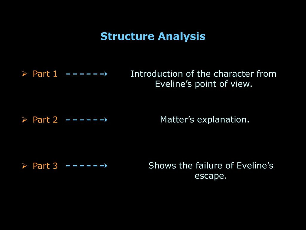 Structure Analysis Part 1 Part 2 Part 3