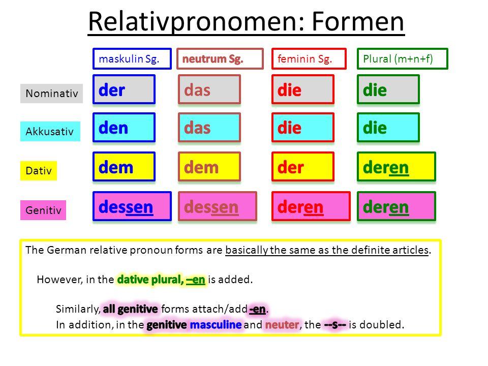 Relativpronomen: Formen