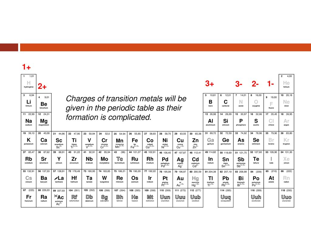 Ionic compounds with transition metals ppt download 2 1 3 3 2 1 2 charges of transition metals will be given in the periodic table as their formation is complicated urtaz Gallery