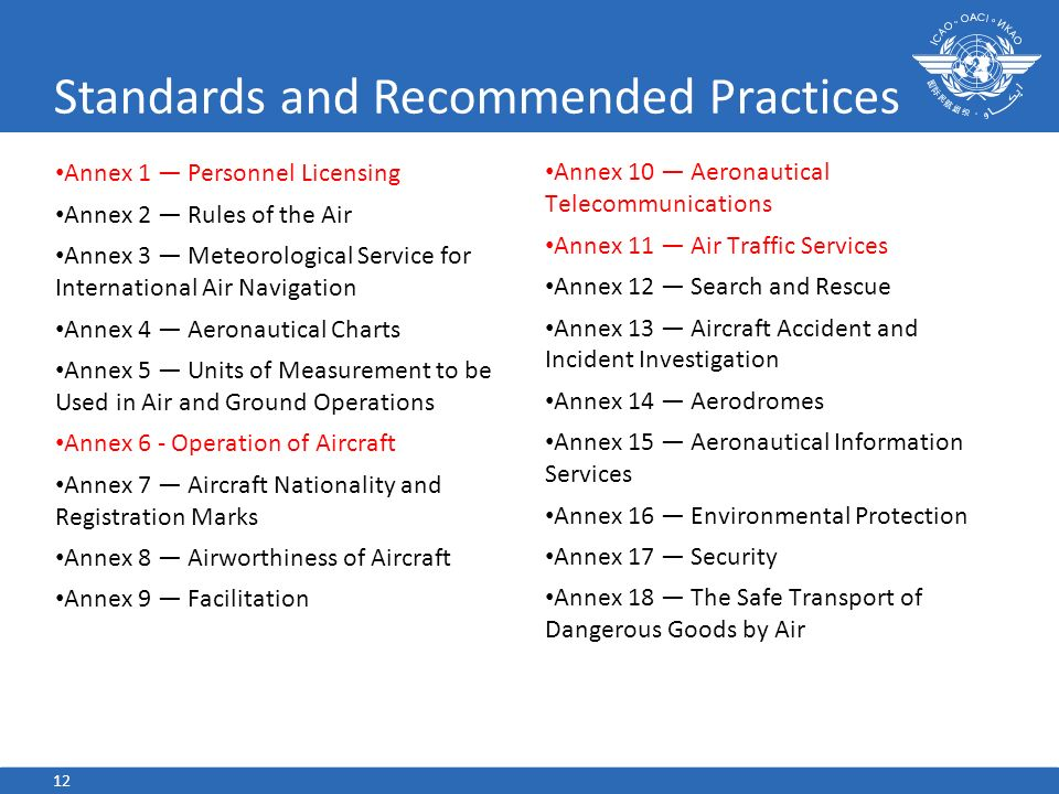 Standards and Recommended Practices