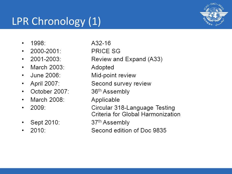 LPR Chronology (1) 1998: A32-16 2000-2001: PRICE SG