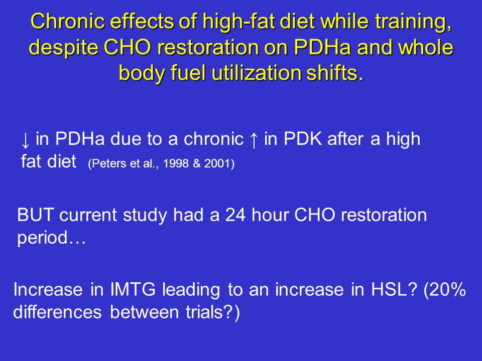 Chronic effects of high-fat diet while training, despite CHO restoration on PDHa and whole body fuel utilization shifts.