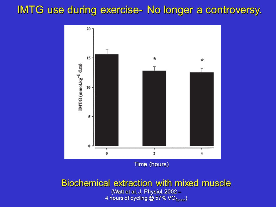 IMTG use during exercise- No longer a controversy.