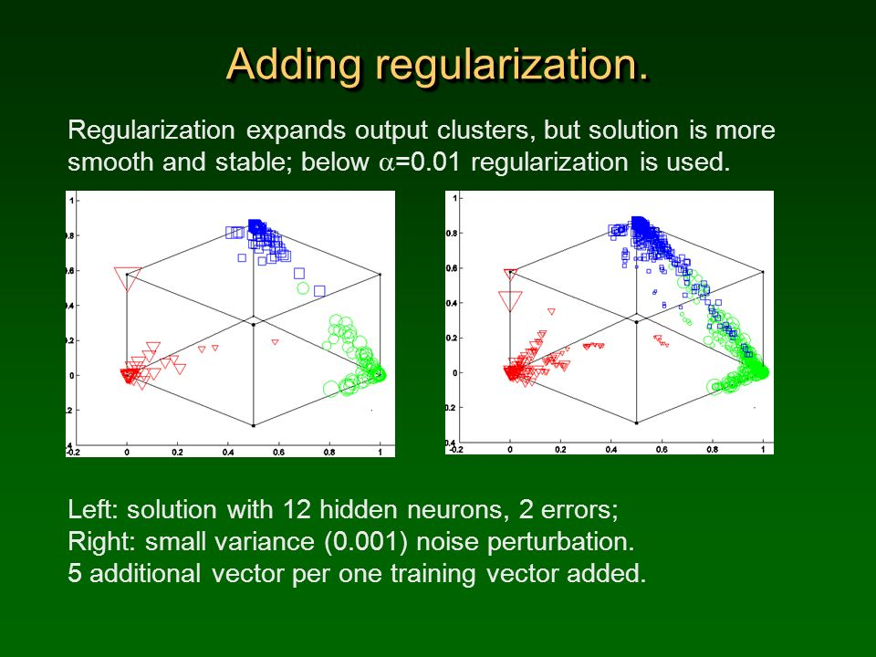 Adding regularization.