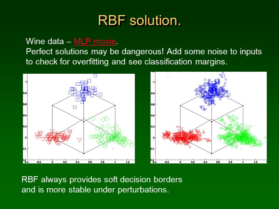 RBF solution.