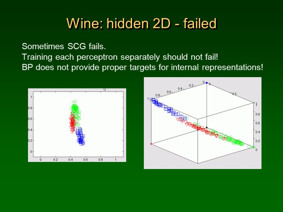 Wine: hidden 2D - failed Sometimes SCG fails.