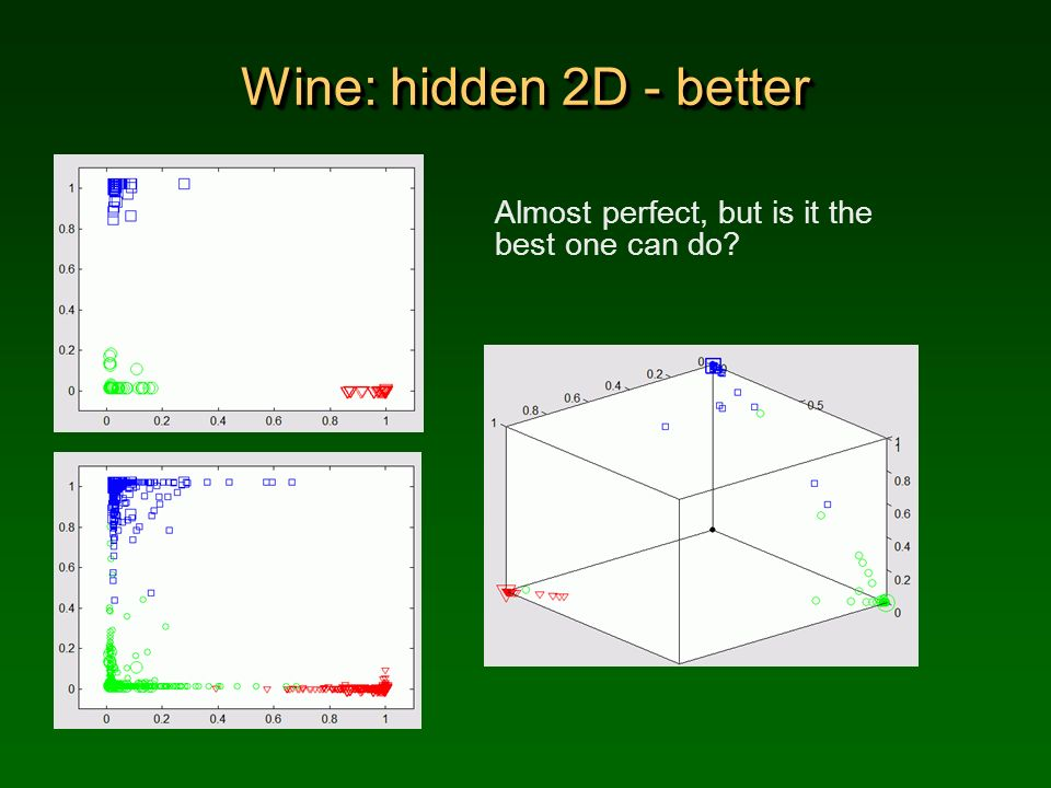 Wine: hidden 2D - better Almost perfect, but is it the best one can do