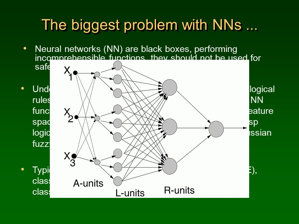 The biggest problem with NNs ...