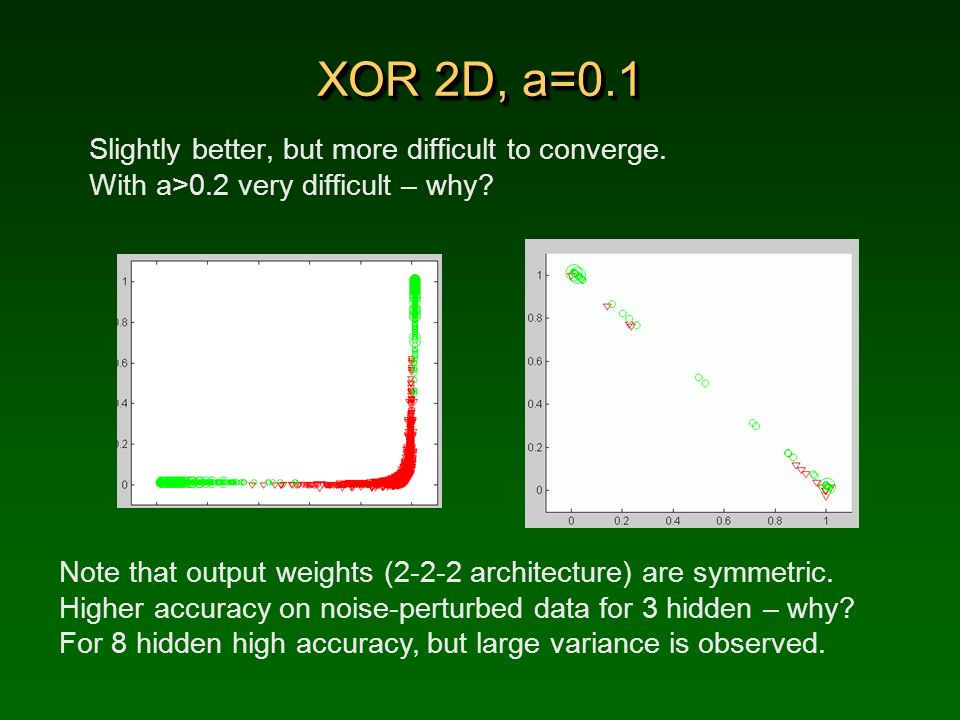 XOR 2D, a=0.1 Slightly better, but more difficult to converge.