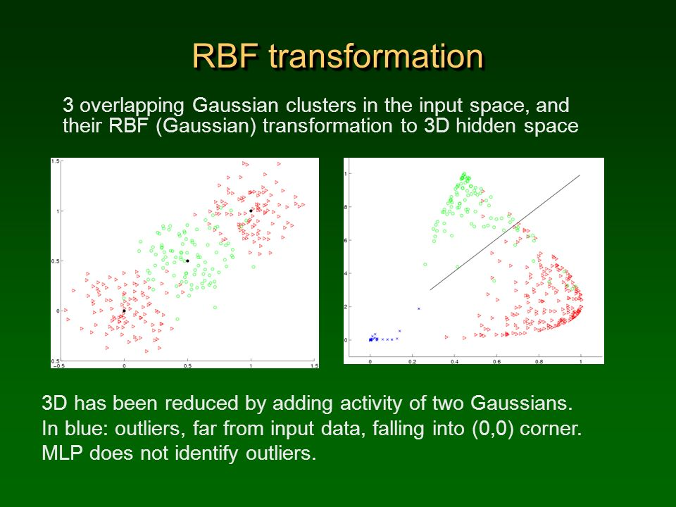 RBF transformation 3 overlapping Gaussian clusters in the input space, and their RBF (Gaussian) transformation to 3D hidden space.