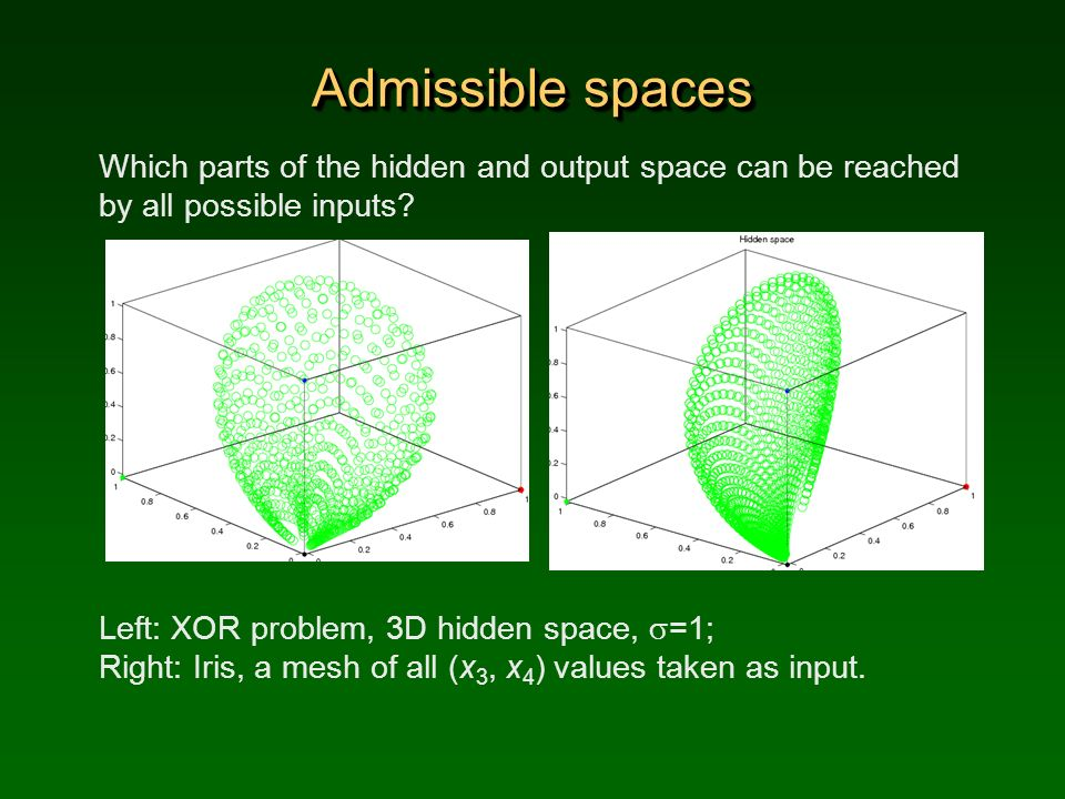 Admissible spaces Which parts of the hidden and output space can be reached by all possible inputs