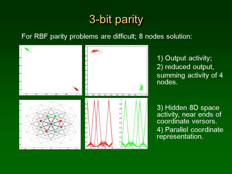 3-bit parity For RBF parity problems are difficult; 8 nodes solution: