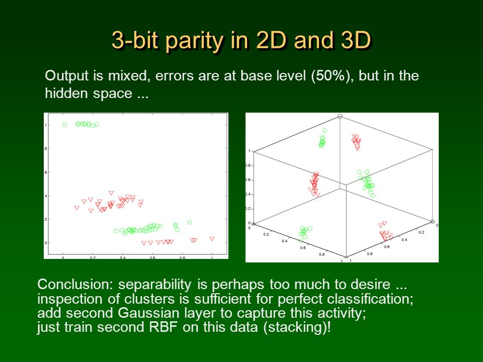 3-bit parity in 2D and 3D Output is mixed, errors are at base level (50%), but in the hidden space ...