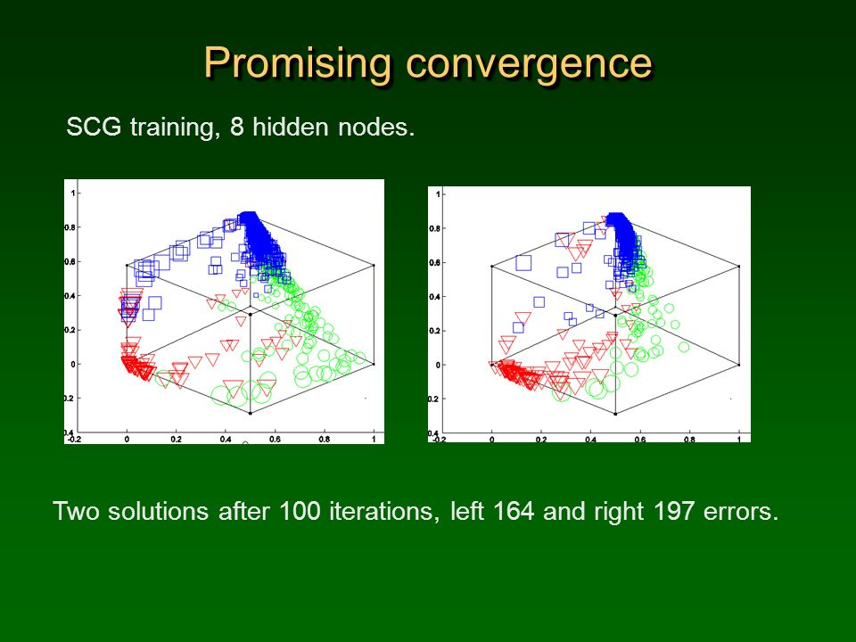 Promising convergence