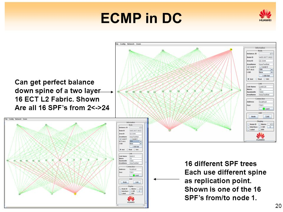 ECMP in DC Can get perfect balance down spine of a two layer 16 ECT L2 Fabric. Shown. Are all 16 SPF's from 2<->24.