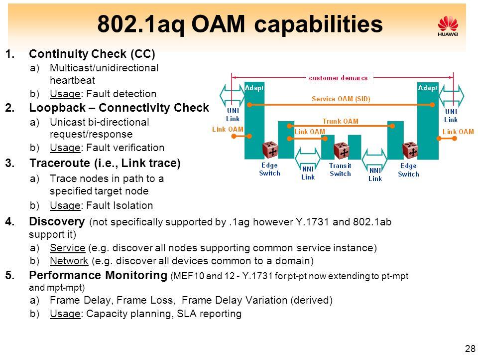 802.1aq OAM capabilities Continuity Check (CC)