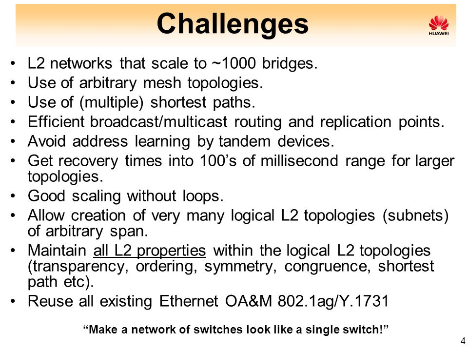 Challenges L2 networks that scale to ~1000 bridges.