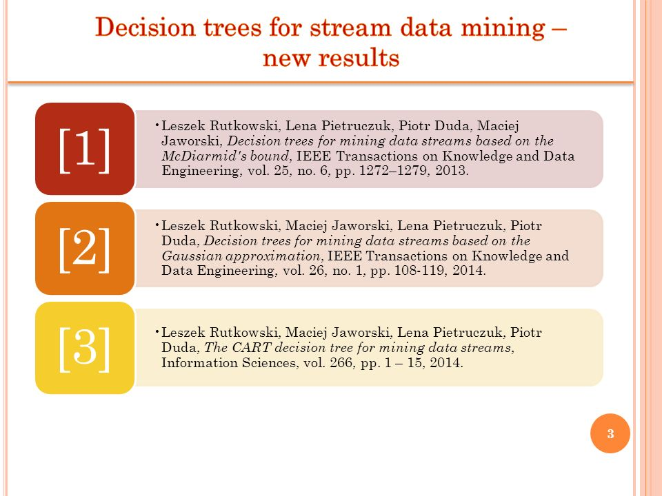 Decision trees for stream data mining –