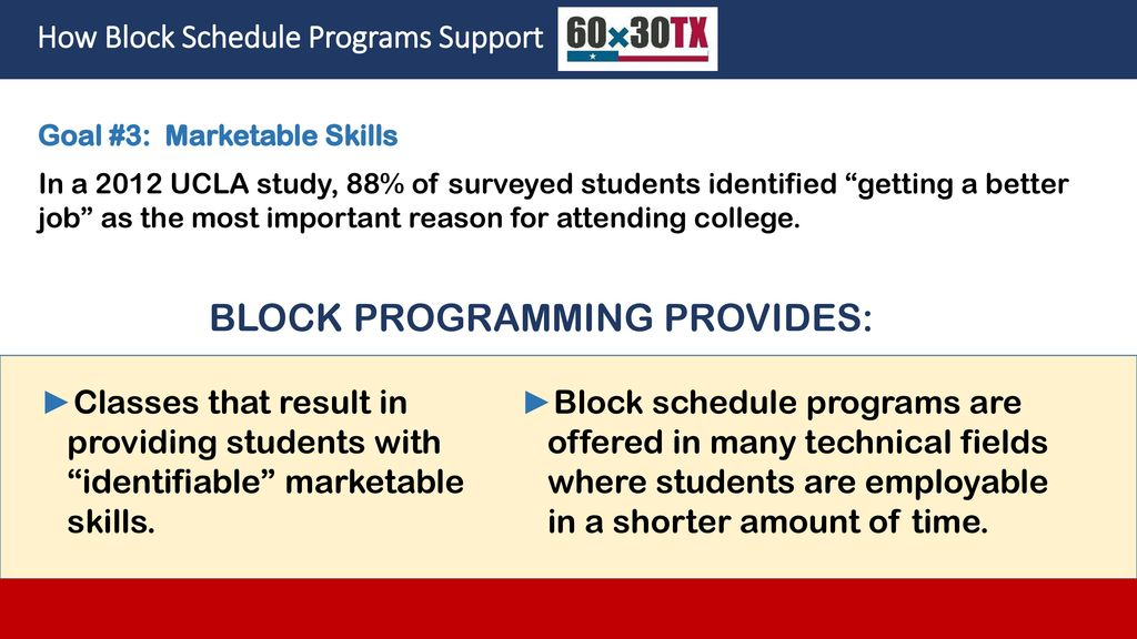 colleges with block schedules