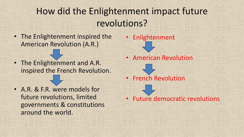 impact of the enlightenment on the french revolution