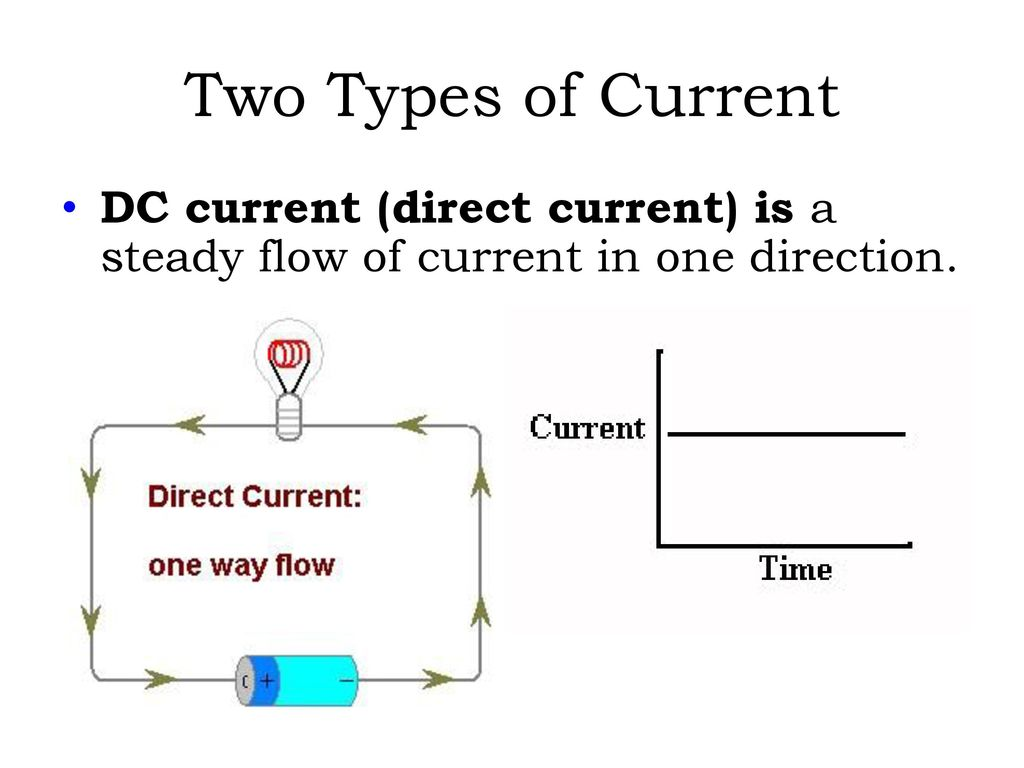 Wonderful What Are Two Types Of Electrical Circuits Ideas ...