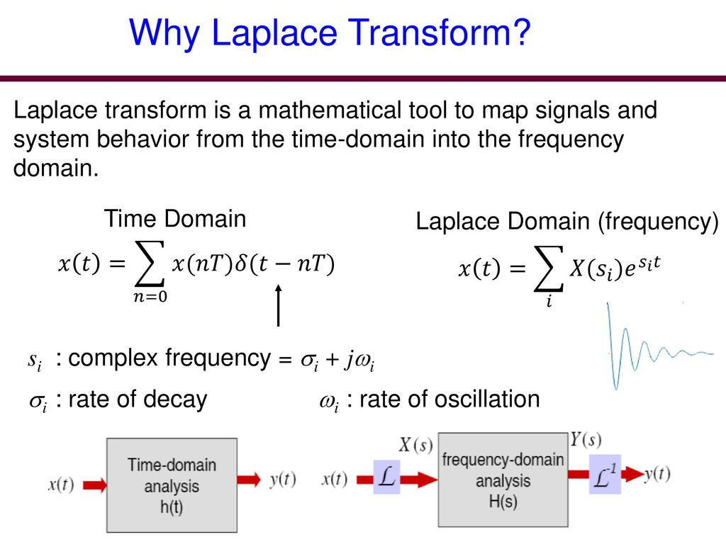 ContinuousTime System Analysis Using The Laplace Transform ppt