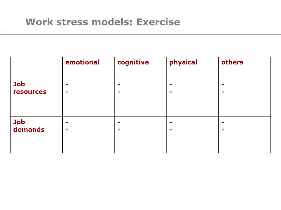 Work stress models: Exercise