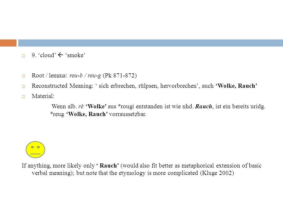 9. 'cloud'  'smoke' Root / lemma: reu-b / reu-g (Pk 871-872) Reconstructed Meaning: ' sich erbrechen, rülpsen, hervorbrechen', auch 'Wolke, Rauch'