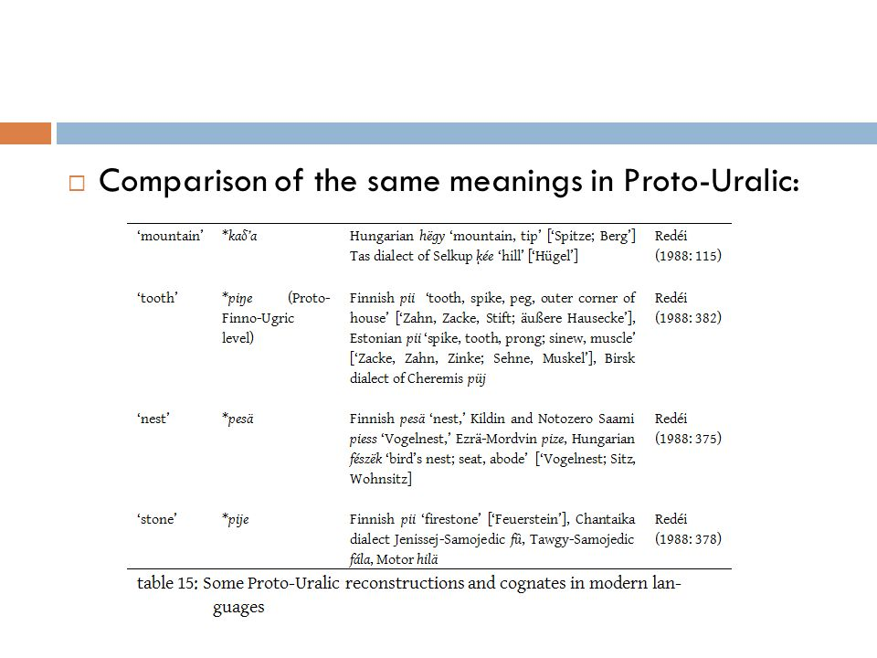 Comparison of the same meanings in Proto-Uralic: