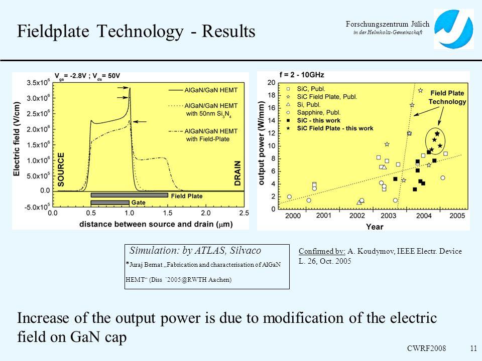 Fieldplate Technology - Results