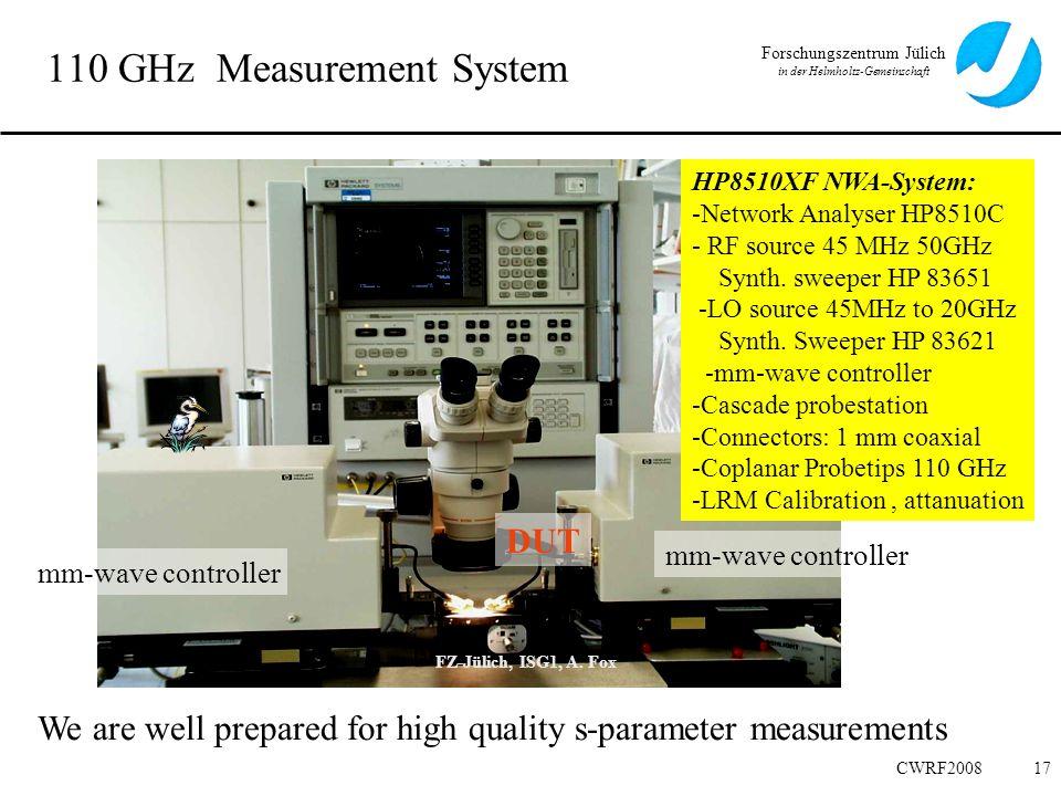 110 GHz Measurement System