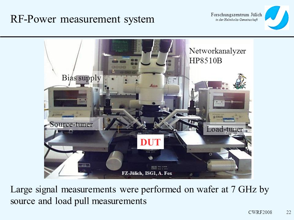 RF-Power measurement system