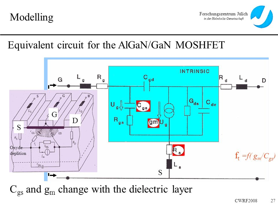 Equivalent circuit for the AlGaN/GaN MOSHFET